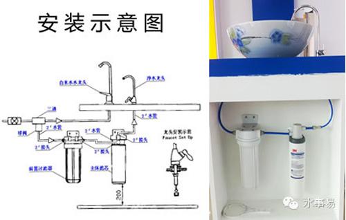 净水器安装示意图 二