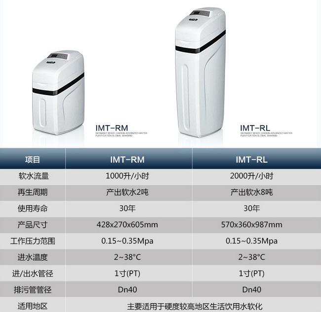 爱玛特软水机IMT-RM与IMT-RL对比图